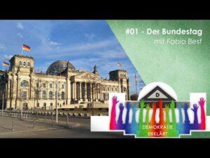 """Symbolbild für den Podcast - man sieht den Reichstag und eine Grafik, bei der viele Arme und Hände mit gespreizten Fingern hinter dem Schriftzug """"Demokratie geklärt"""" gezeigt werden"""